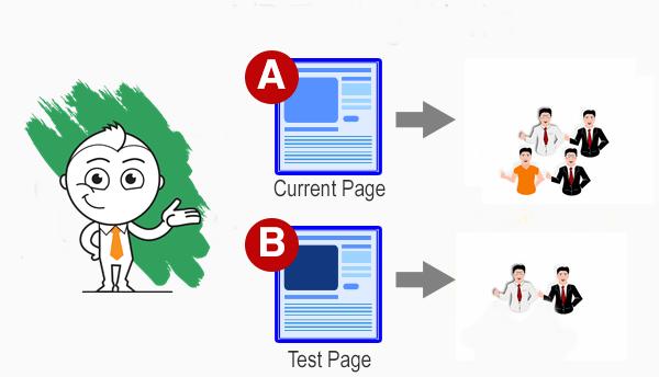 А/В тестирование