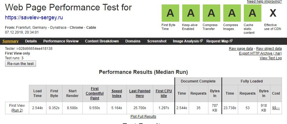 измерения скорости сайта
