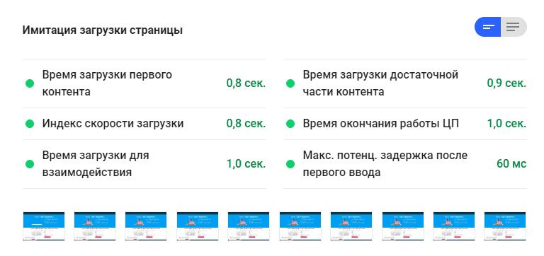 посмотрите на анализ, который выполняет Google PageSpeed Insights по скорости загрузки, вы увидите, что он разбит на несколько этапов: